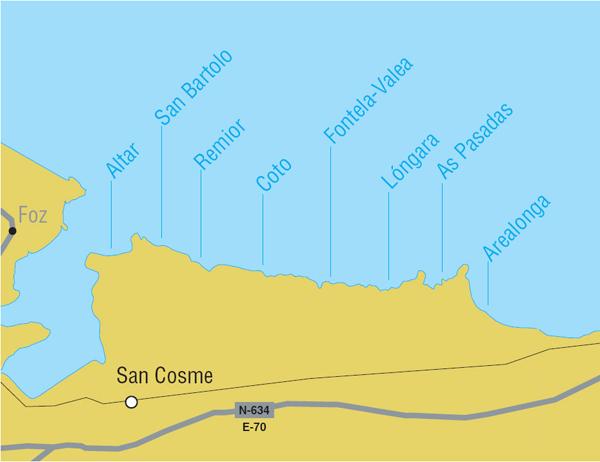 Playas Barreiros